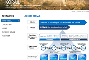 Ctrip partners with Korean national rail operator Korail