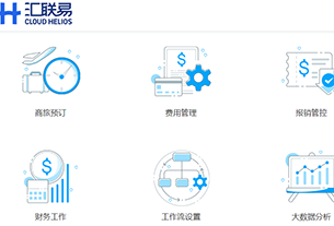 Business travel SaaS platform Cloud Helios wins 50 million yuan in funding