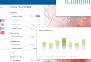 OTA Insight launches predictive solution Market Insight